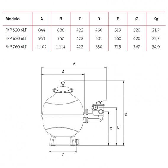 Dimensiones filtro ESPA Filterkit Plus