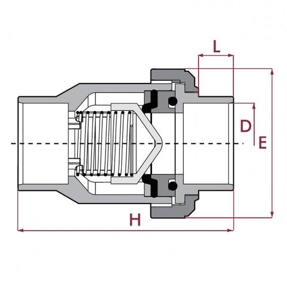Dimensiones válvula antirretorno Uniblock PVC EPDM encolar