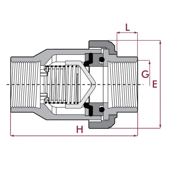 Dimensiones válvula antirretorno Uniblock PVC EPDM roscar