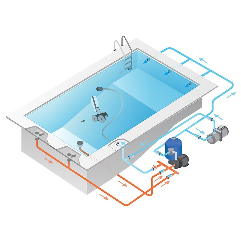 Plano para armar una pileta pelopincho polaris 280 robot for Planos de piletas de material