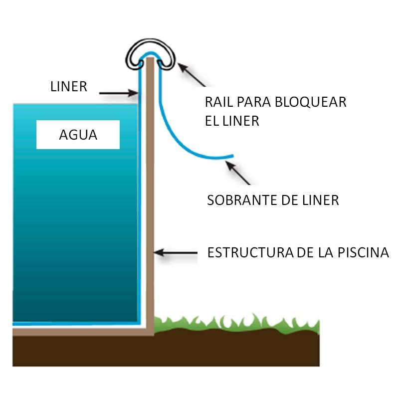 Liner azul piscina gre ovalada 75 100 altura 120 for Liner piscina gre