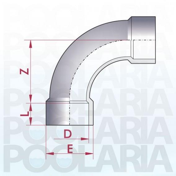 Curva 90º PVC encolar