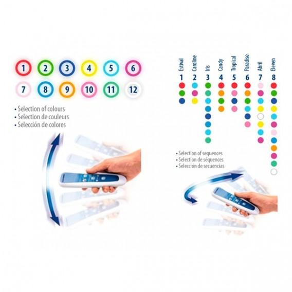 Colores y secuencias LumiPlus Control Motion
