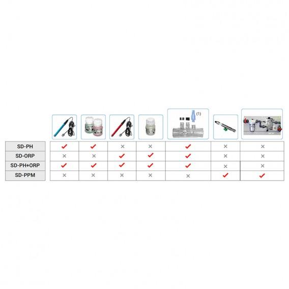 Accesorios incluidos S-Driver Idegis