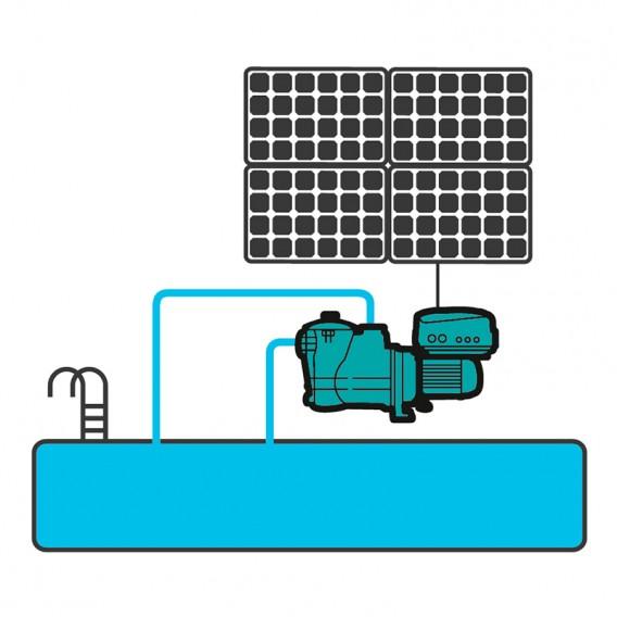 Esquema instalación bomba PSH Mini Solar
