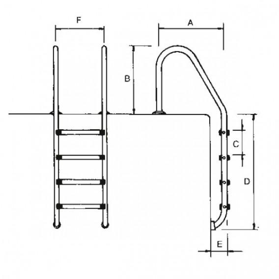 Escalera Standard para piscina AstralPool dimensiones