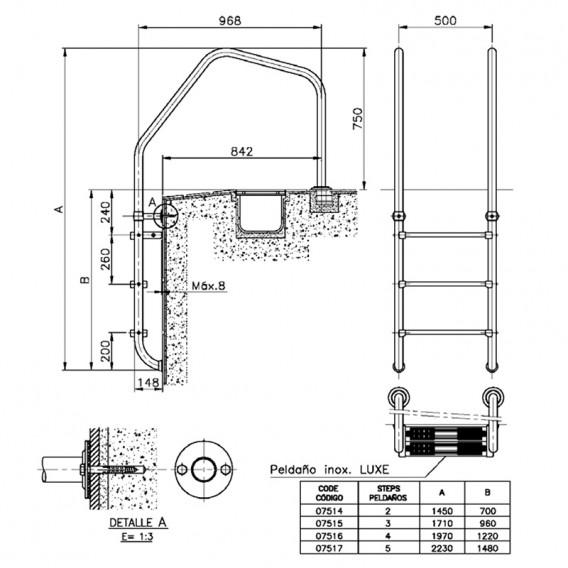 Dimensiones escalera Modelo 1000 para rebosadero AstralPool