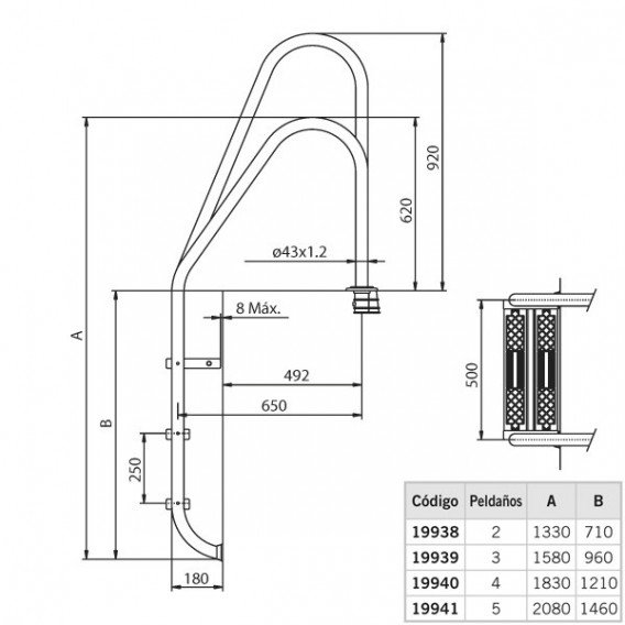 Escalera asimétrica piscina AstralPool