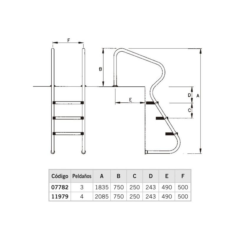Escalera acceso f cil piscina astralpool poolaria for Escalera piscina bricodepot