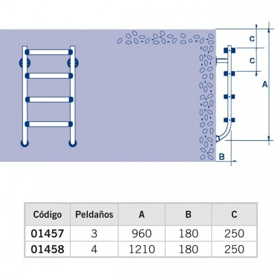 Dimensiones escalera piscina partida parte inferior AstralPool
