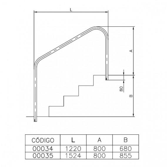 Dimensiones salida piscina anclaje exterior-interior para escalera AstralPool