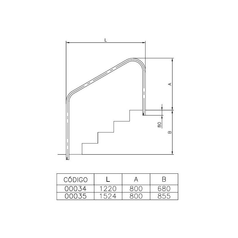Salida piscina anclaje exterior interior para escalera for Dimensiones de escaleras