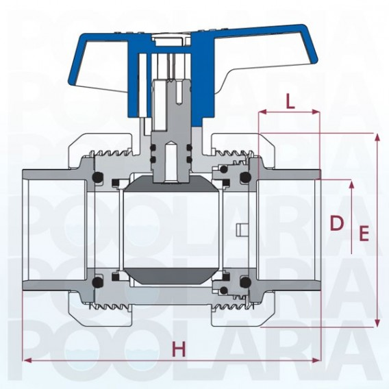 Válvula de bola e-QUA PVC PN12 Cepex encolar