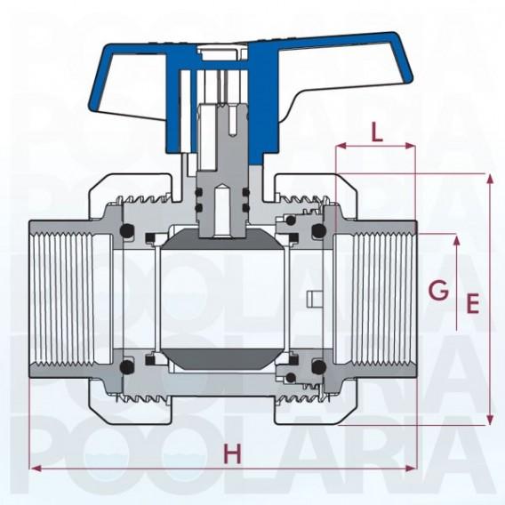 Válvula de bola e-QUA PVC PN12 Cepex roscar