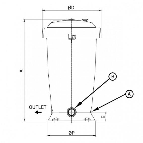 Filtro de cartucho Terra AstralPool dimensiones