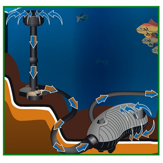 Skimmer de fondo para estanques Heissner