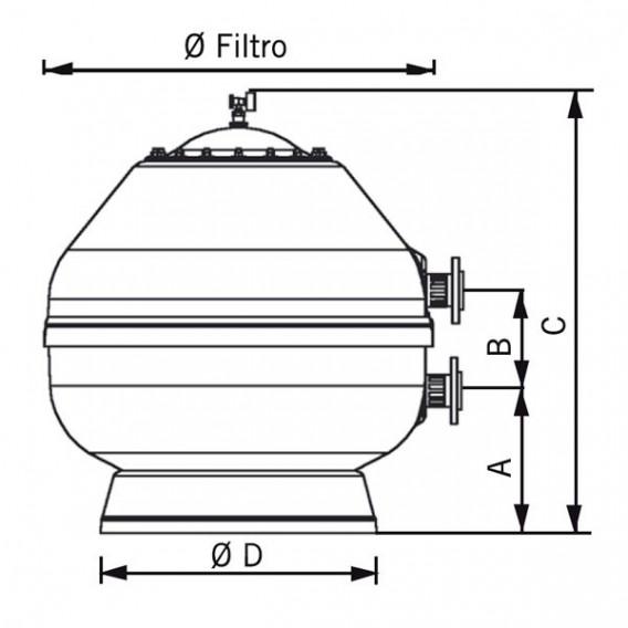 Filtro Vesubio lateral AstralPool dimensiones