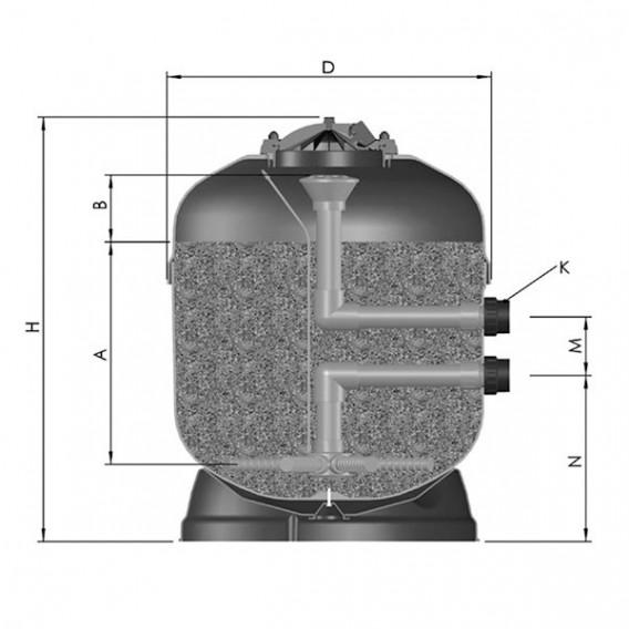 Dimensiones filtro Atlas AstralPool