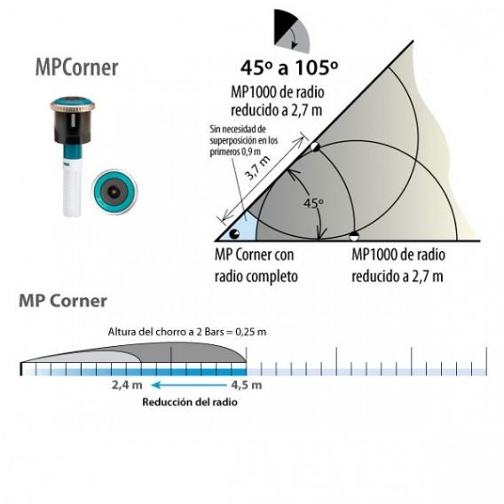Tobera MP Rotator® MPCORNER para esquina