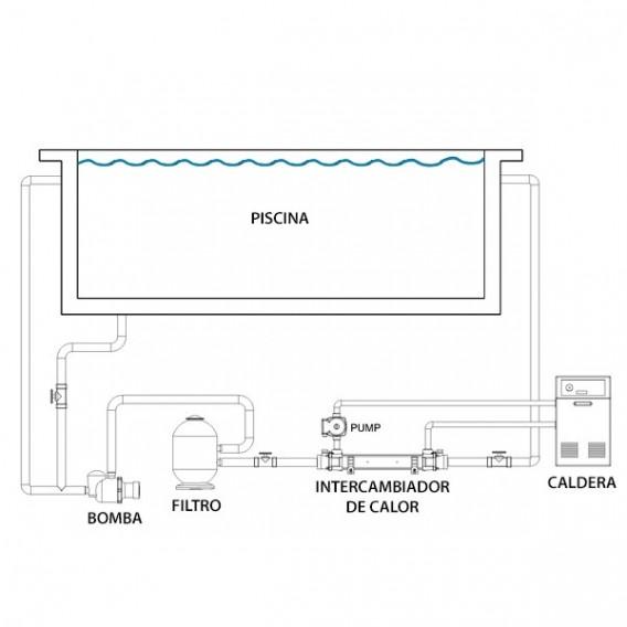 Intercambiador de calor piscina Elecro G2 equipado