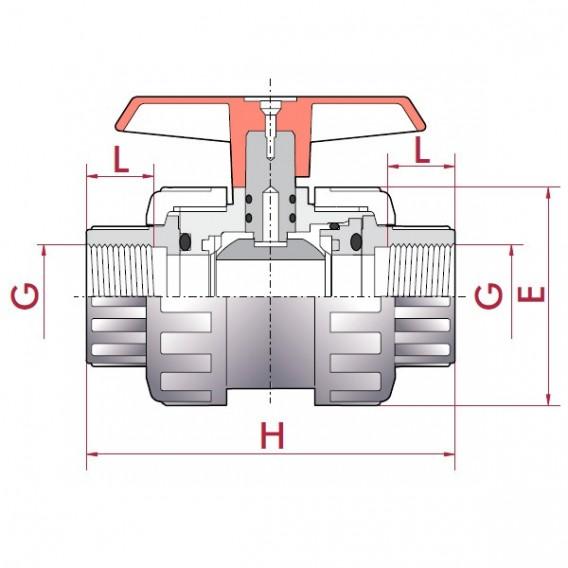 Válvula de bola PVC PN10 Cepex roscar