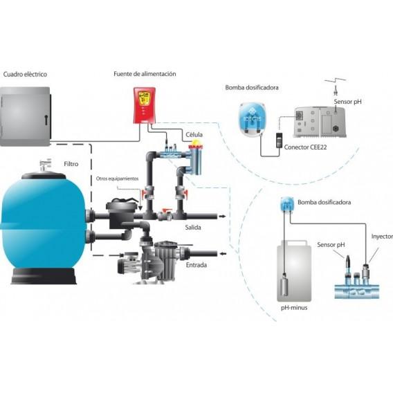 Clorador salino Idegis Tecno con control pH