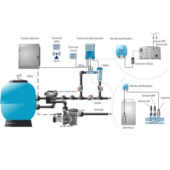 Clorador salino Idegis Domotic con control pH/ORP