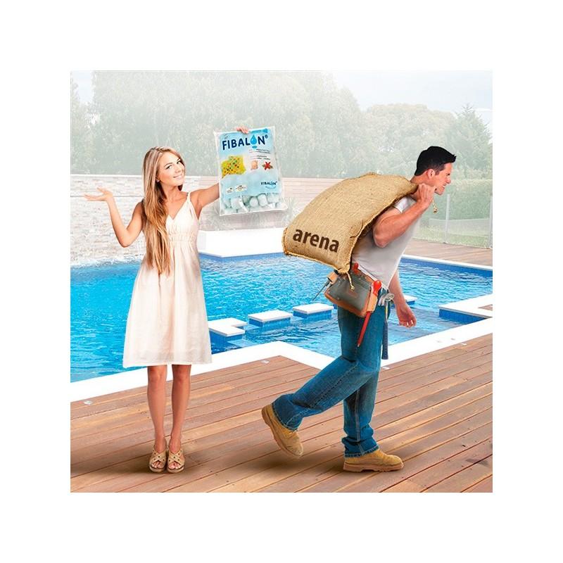Fibalon 3d medio filtrante para piscina poolaria for Piscina turbia