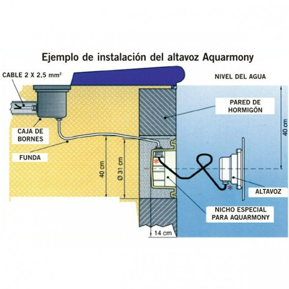 Altavoz acuático Aquarmony