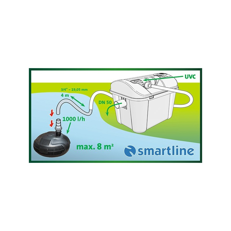 Kit filtraci n estanque con bomba y uv 5000 litros for Estanques de agua 5000 litros precios