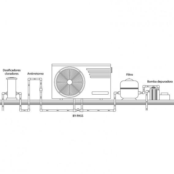 Esquema de instalación bomba de calor AstralPool EvoLine