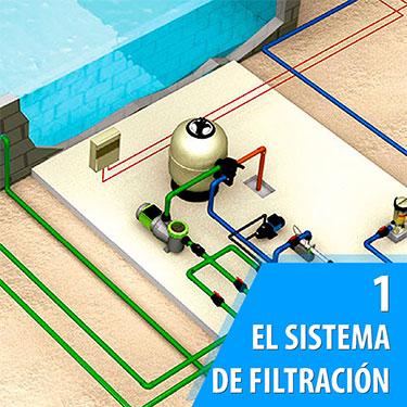 Depuradora para piscina pequea ampliar imagen with for Piscina pequena desmontable con depuradora