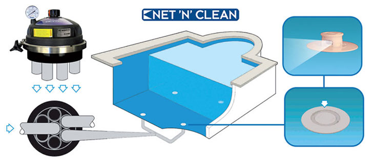 Esquema Net'n'Clean AstralPool