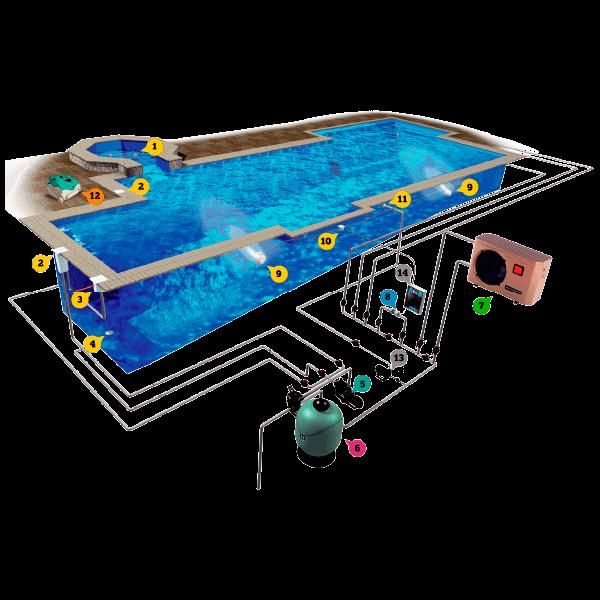 Depuradoras para piscinas perfect componentes de la for Depuradoras para piscinas